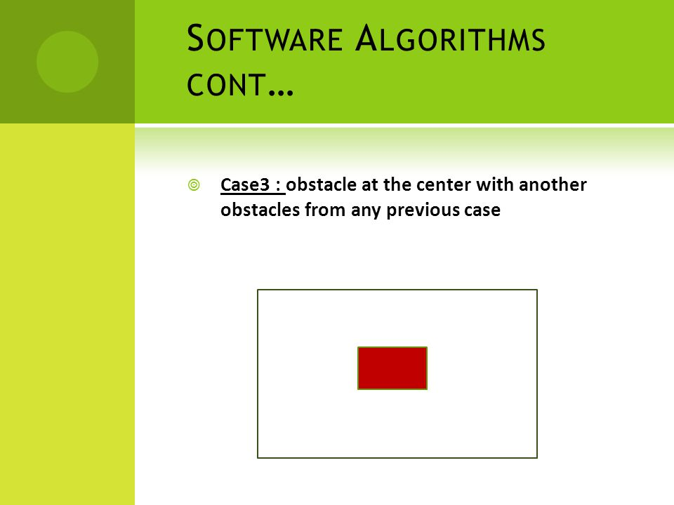 S OFTWARE A LGORITHMS CONT …  Case3 : obstacle at the center with another obstacles from any previous case