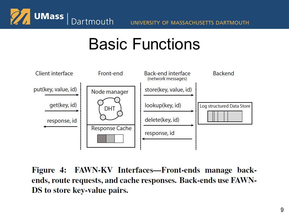 9 Basic Functions