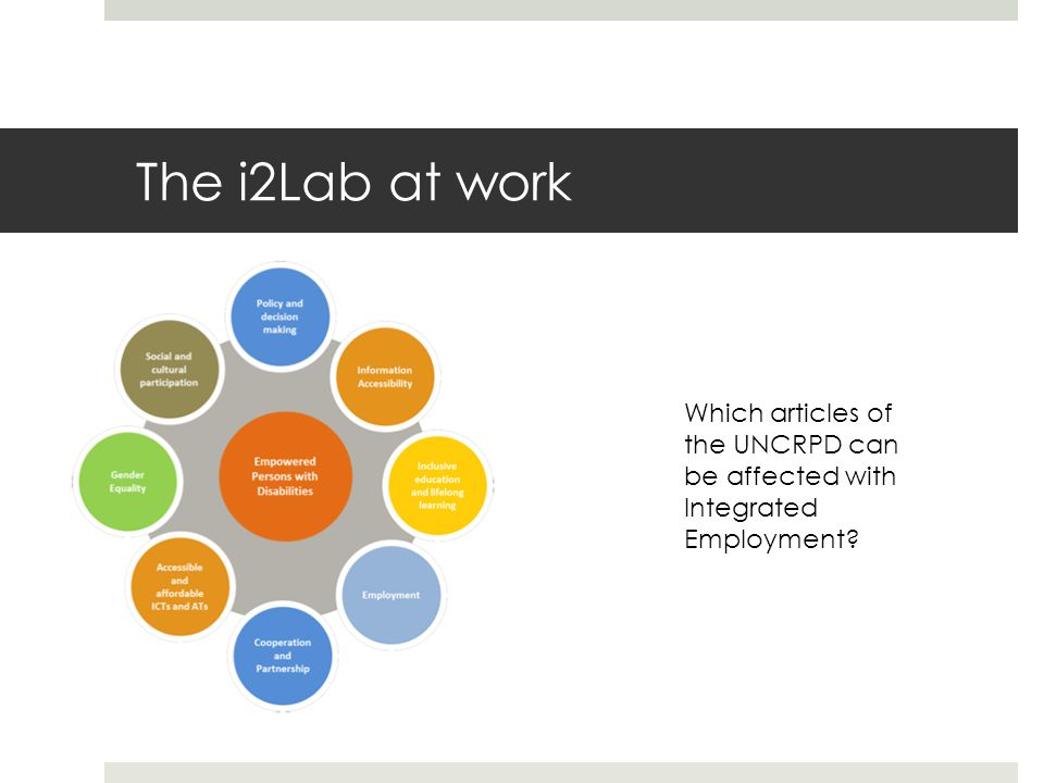 The i2Lab at work Which articles of the UNCRPD can be affected with Integrated Employment