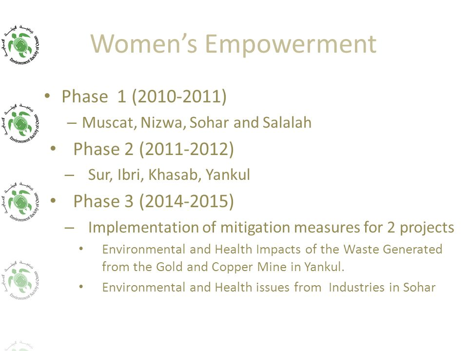 Women's Empowerment Phase 1 (2010-2011) – Muscat, Nizwa, Sohar and Salalah Phase 2 (2011-2012) – Sur, Ibri, Khasab, Yankul Phase 3 (2014-2015) – Implementation of mitigation measures for 2 projects Environmental and Health Impacts of the Waste Generated from the Gold and Copper Mine in Yankul.