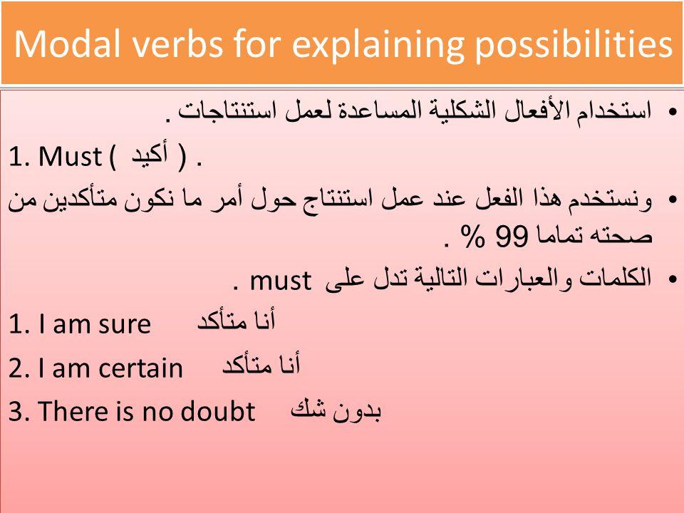 Modal verbs for explaining possibilities استخدام الأفعال الشكلية المساعدة لعمل استنتاجات..