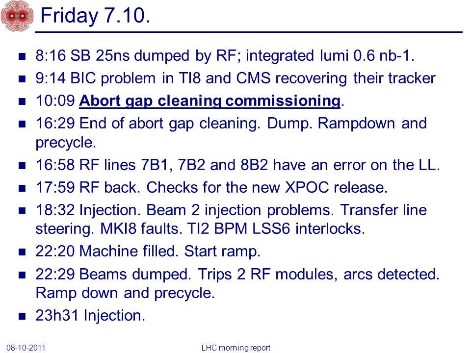 8:16 SB 25ns dumped by RF; integrated lumi 0.6 nb-1.