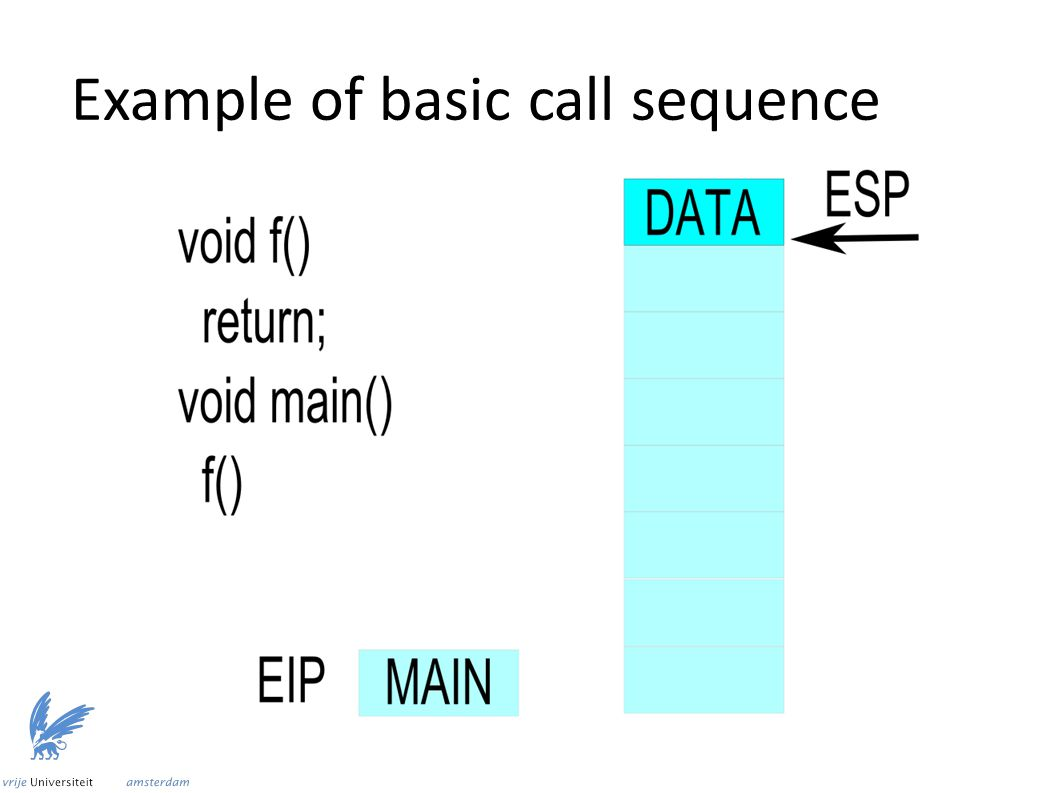 Example of basic call sequence