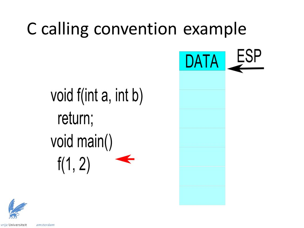 C calling convention example