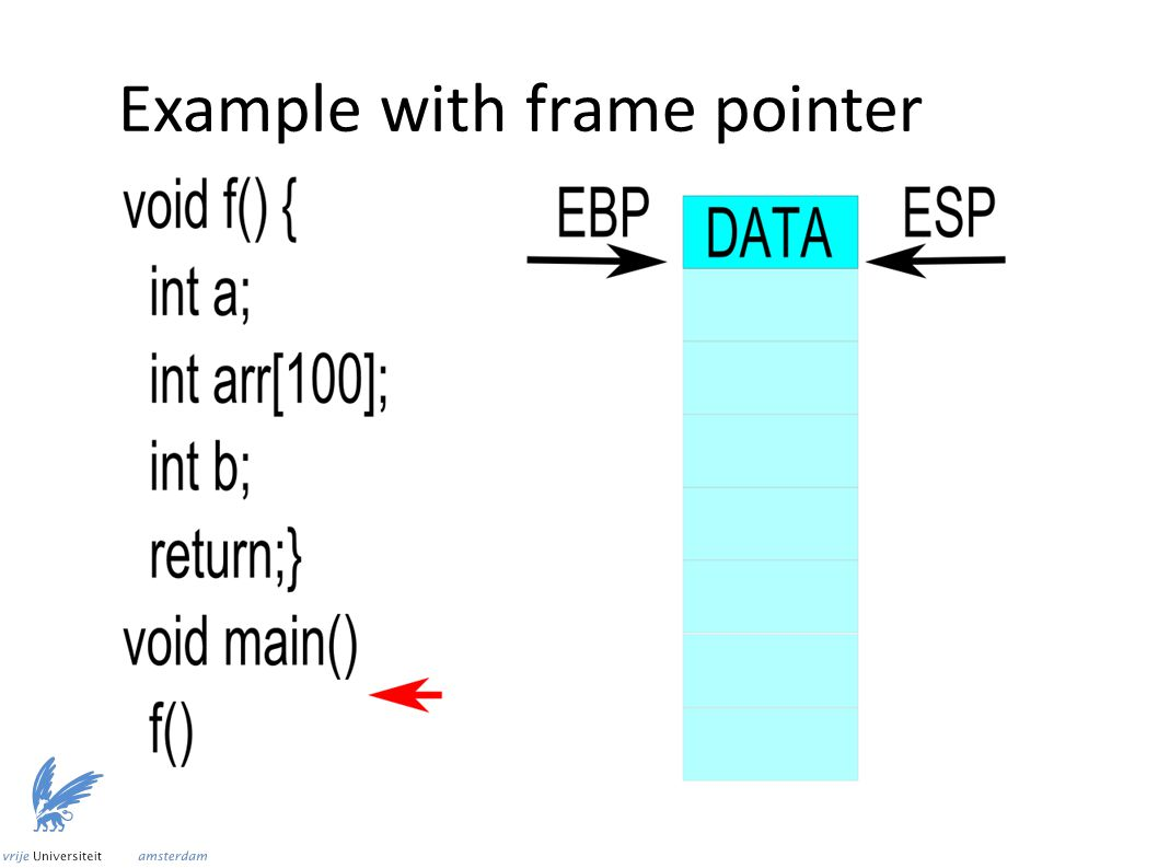 Example with frame pointer