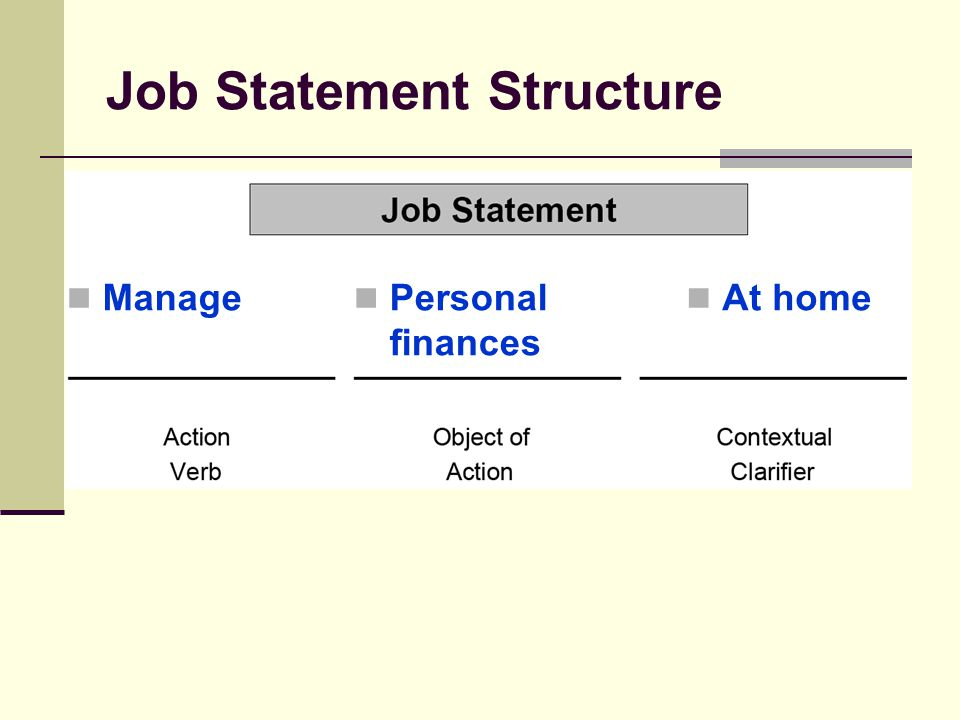 Job Statement Structure Manage Personal finances At home