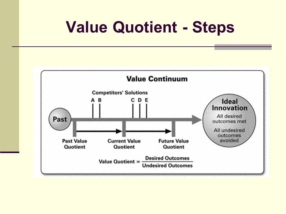 Value Quotient - Steps