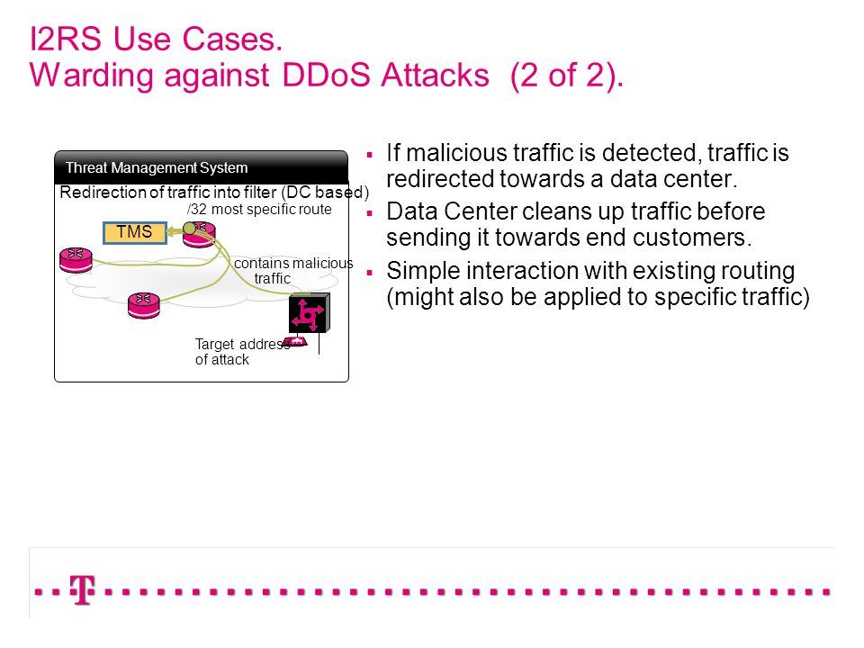 I2RS Use Cases. Warding against DDoS Attacks (2 of 2).