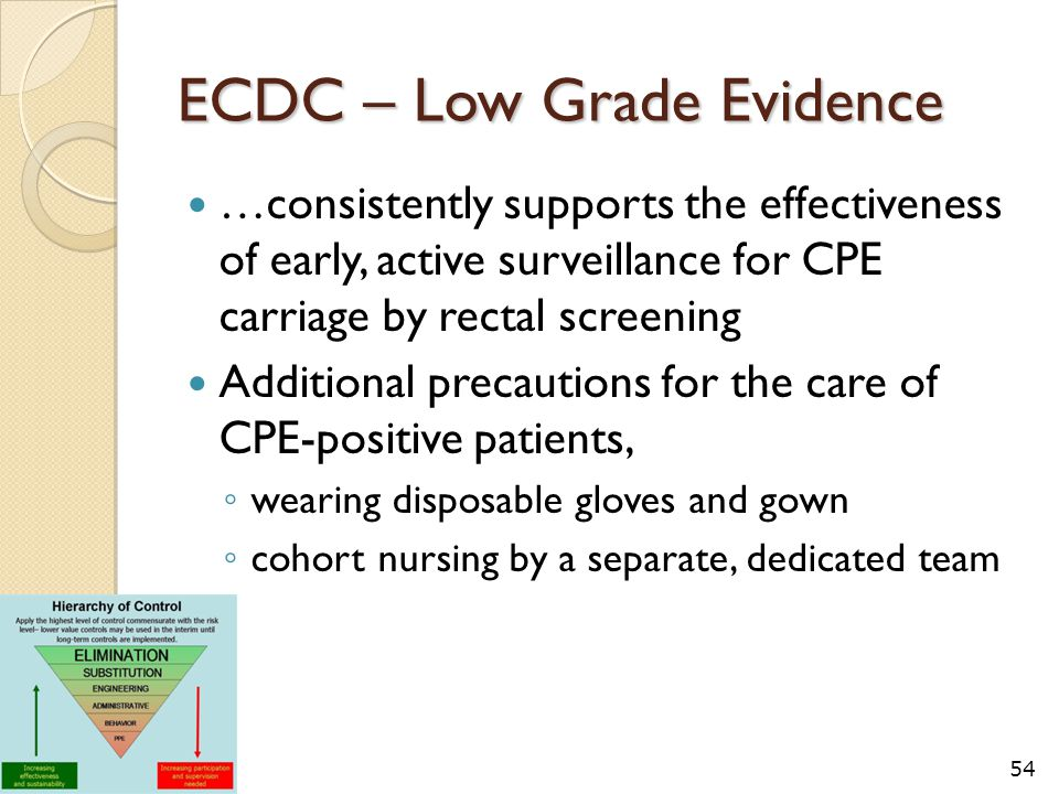 ECDC – Low Grade Evidence …consistently supports the effectiveness of early, active surveillance for CPE carriage by rectal screening Additional precautions for the care of CPE-positive patients, ◦ wearing disposable gloves and gown ◦ cohort nursing by a separate, dedicated team 54