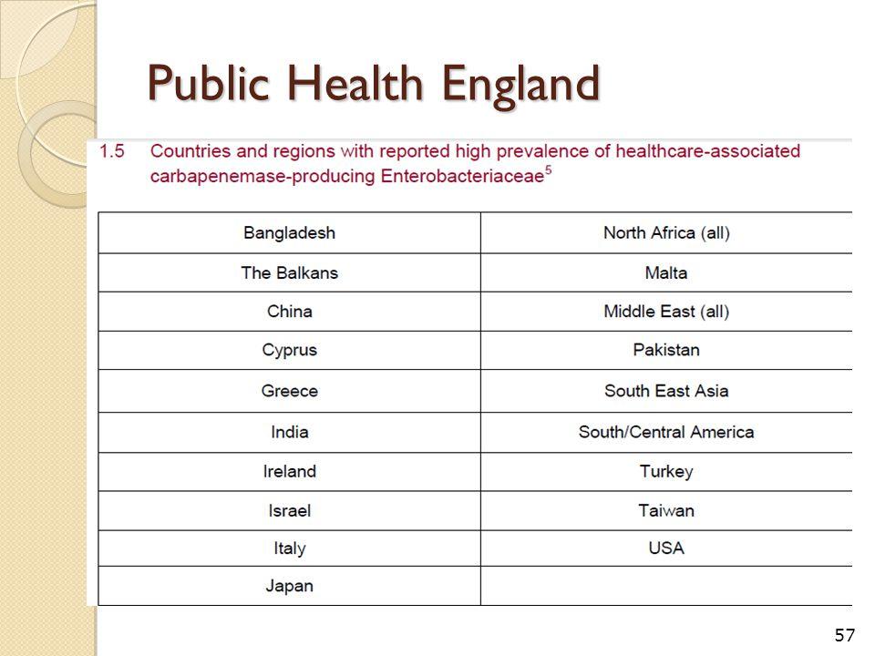 Public Health England 57