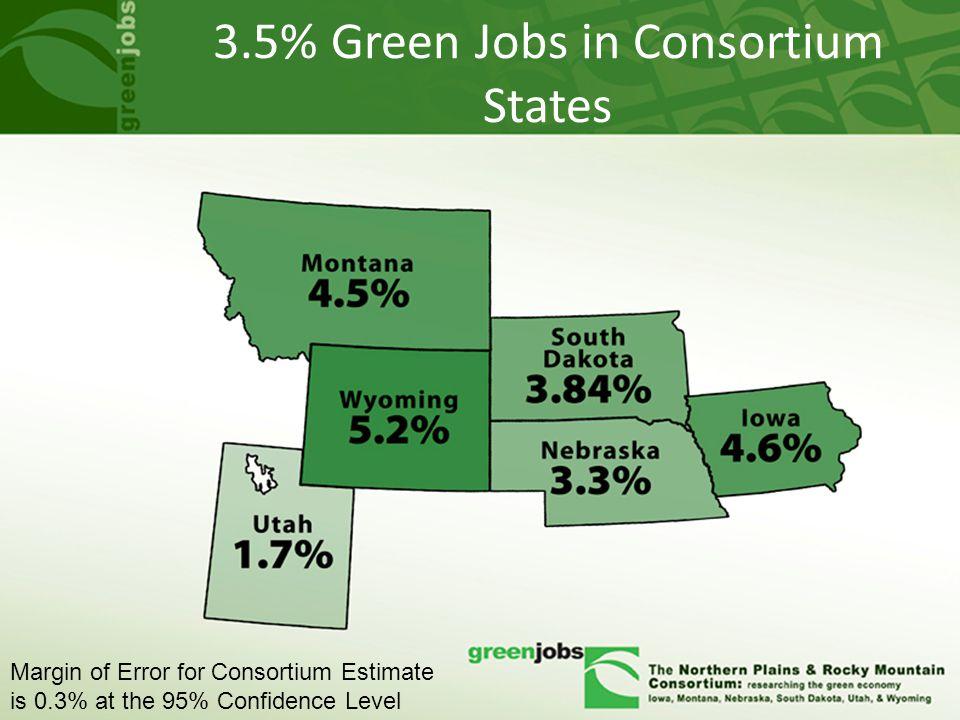 3.5% Green Jobs in Consortium States Margin of Error for Consortium Estimate is 0.3% at the 95% Confidence Level