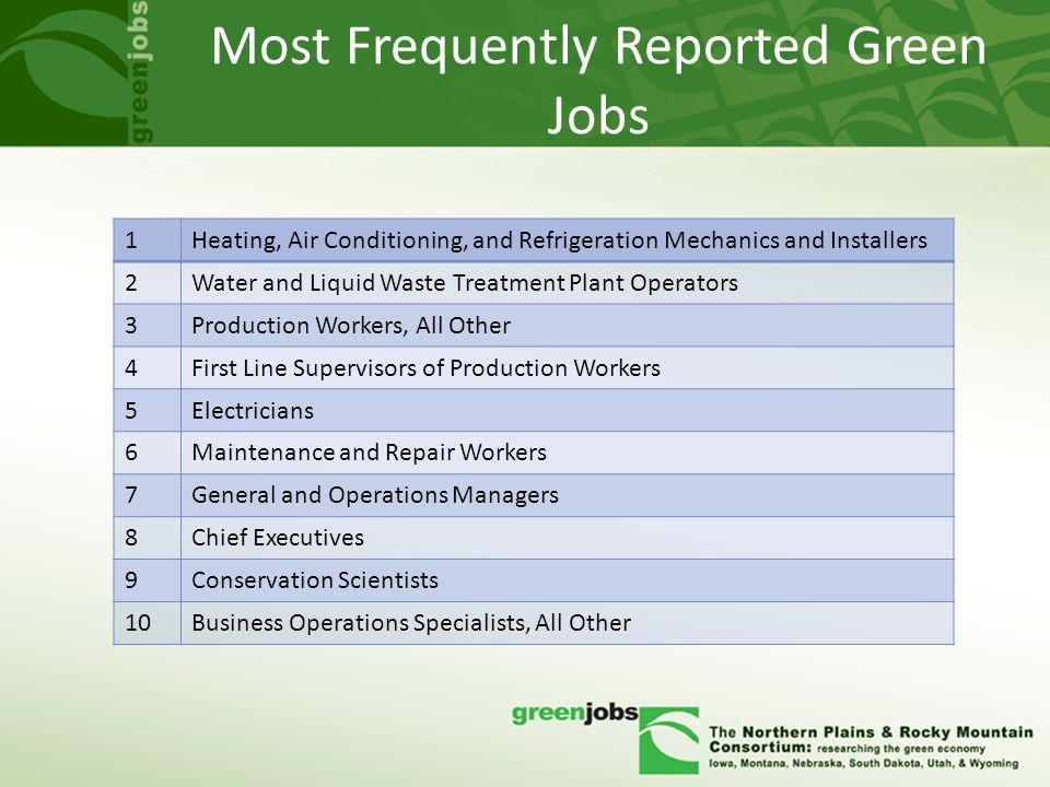 Most Frequently Reported Green Jobs 1Heating, Air Conditioning, and Refrigeration Mechanics and Installers 2Water and Liquid Waste Treatment Plant Operators 3Production Workers, All Other 4First Line Supervisors of Production Workers 5Electricians 6Maintenance and Repair Workers 7General and Operations Managers 8Chief Executives 9Conservation Scientists 10Business Operations Specialists, All Other