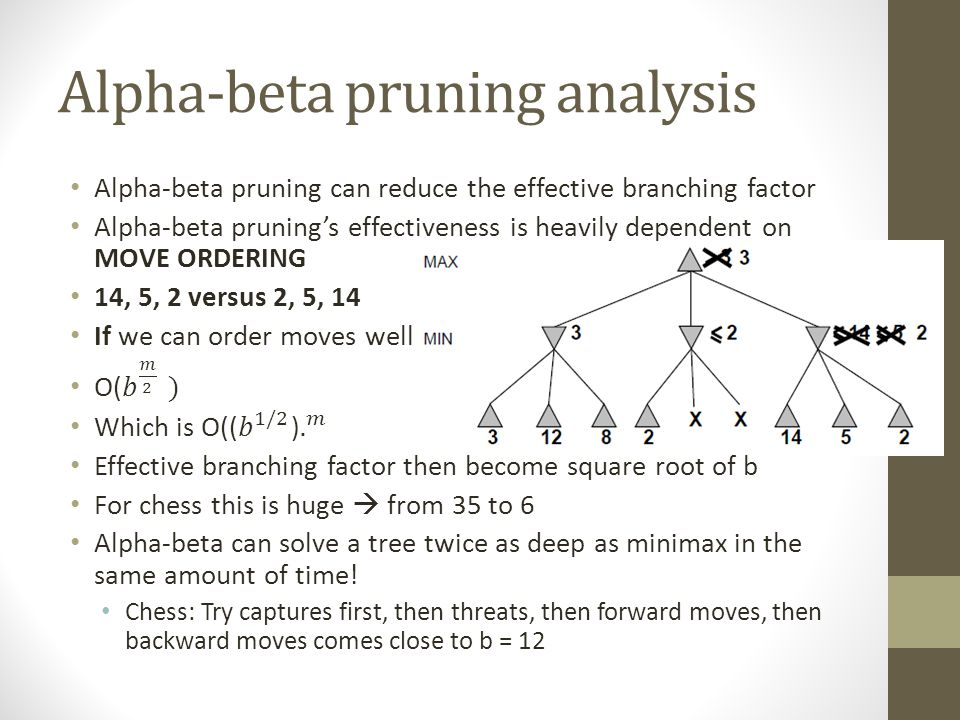 Alpha-beta pruning analysis