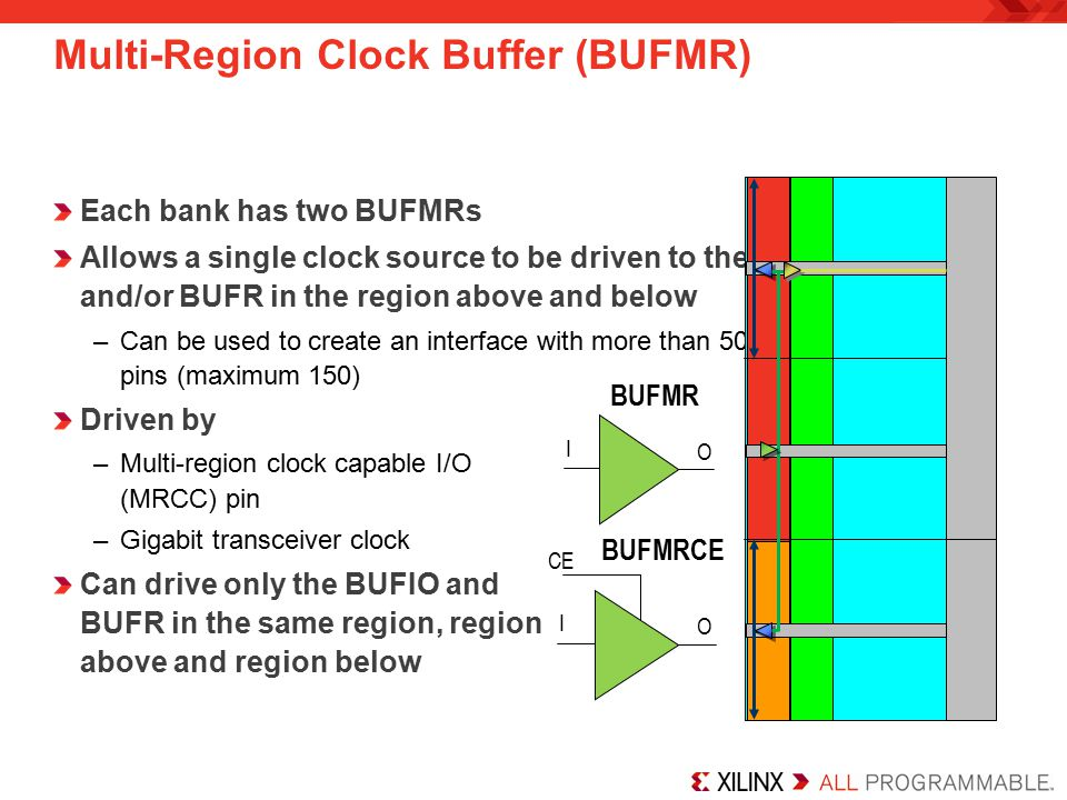 Multi-Region Clock Buffer (BUFMR) Each bank has two BUFMRs Allows a single clock source to be driven to the BUFIO and/or BUFR in the region above and below –Can be used to create an interface with more than 50 pins (maximum 150) Driven by –Multi-region clock capable I/O (MRCC) pin –Gigabit transceiver clock Can drive only the BUFIO and BUFR in the same region, region above and region below BUFMRCE I O CE BUFMR I O