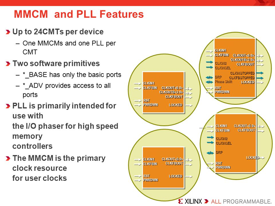 MMCM and PLL Features Up to 24CMTs per device –One MMCMs and one PLL per CMT Two software primitives –*_BASE has only the basic ports –*_ADV provides access to all ports PLL is primarily intended for use with the I/O phaser for high speed memory controllers The MMCM is the primary clock resource for user clocks CLKIN1 CLKFBIN CLKIN1 CLKFBIN CLKOUT CLKOUTB CLKFBOUT CLKOUT CLKOUTB CLKFBOUT MMCME2_BASE RST LOCKED PWRDWN CLKIN1 CLKFBIN CLKIN1 CLKFBIN CLKOUT CLKOUTB CLKFBOUT CLKOUT CLKOUTB CLKFBOUT MMCME2_ADV CLKIN2 CLKINSEL DRP Phase Shift CLKIN2 CLKINSEL DRP Phase Shift RST CLKINSTOPPED CLKFBSTOPPED LOCKED CLKINSTOPPED CLKFBSTOPPED LOCKED PWRDWN CLKIN1 CLKFBIN CLKIN1 CLKFBIN CLKOUT CLKFBOUT CLKOUT CLKFBOUT PLLE2_BASE RST LOCKED PWRDWN CLKIN1 CLKFBIN CLKIN1 CLKFBIN CLKOUT CLKFBOUT CLKOUT CLKFBOUT PLLE2_ADV CLKIN2 CLKINSEL DRP CLKIN2 CLKINSEL DRP RST LOCKED PWRDWN