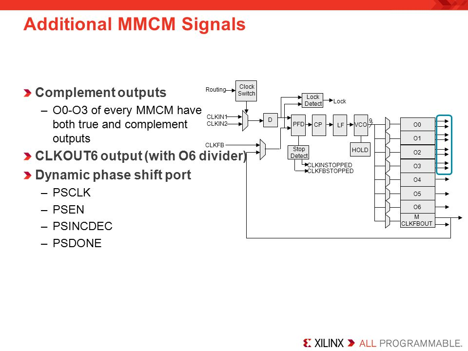 Additional MMCM Signals Complement outputs –O0-O3 of every MMCM have both true and complement outputs CLKOUT6 output (with O6 divider) Dynamic phase shift port –PSCLK –PSEN –PSINCDEC –PSDONE
