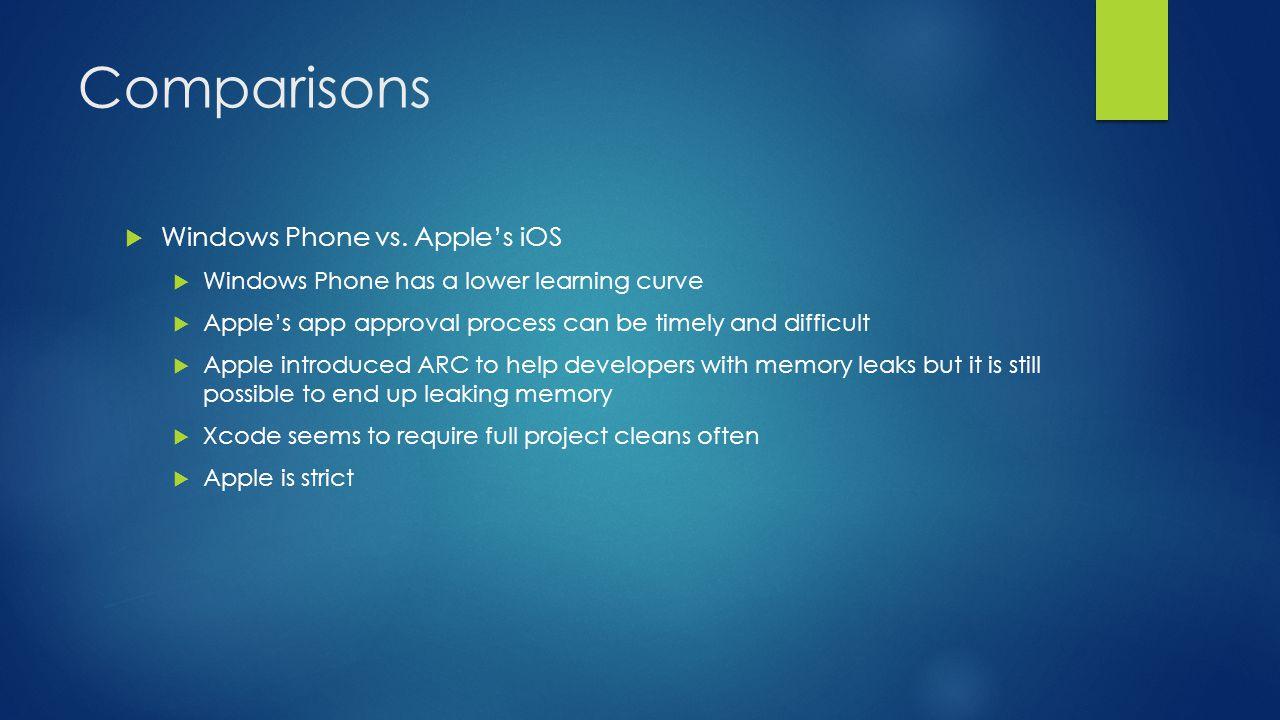Comparisons  Windows Phone vs.