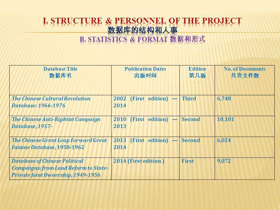 Database Title 数据库名 Publication Dates 出版时间 Edition 第几版 No.