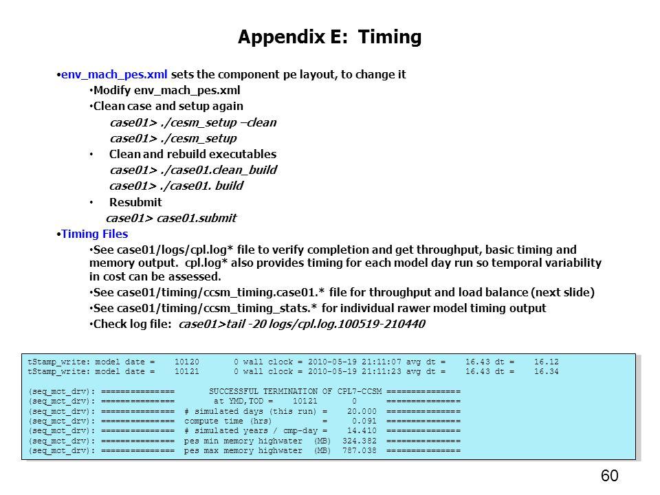 Appendix E: Timing env_mach_pes.xml sets the component pe layout, to change it Modify env_mach_pes.xml Clean case and setup again case01>./cesm_setup