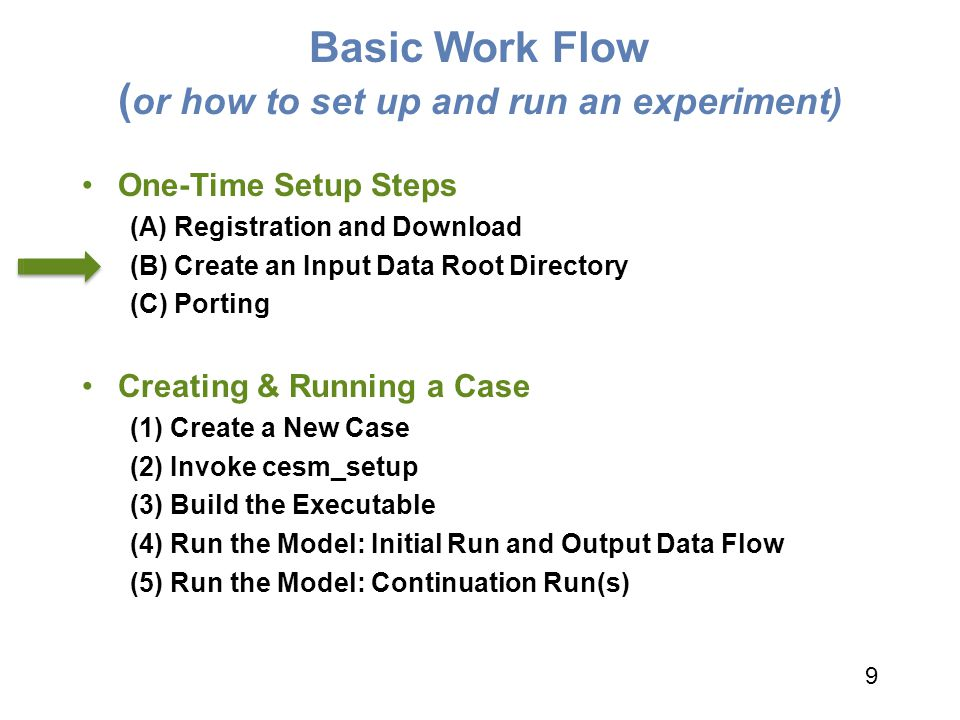 (5) Running the Model: Continuation Runs Start with a short initial run, described in step (4) Examine output to verify that the run is doing what you want If the initial run looks good, step (5) is a continuation run Change CONTINUE_RUN to TRUE in env_run.xml Change STOP_OPTION in env_run.xml to run the model longer May want to turn on auto-resubmit option in env_run.xml (RESUBMIT) May want to turn on long term archiving in env_run.xml (DOUT_L_MS) 50