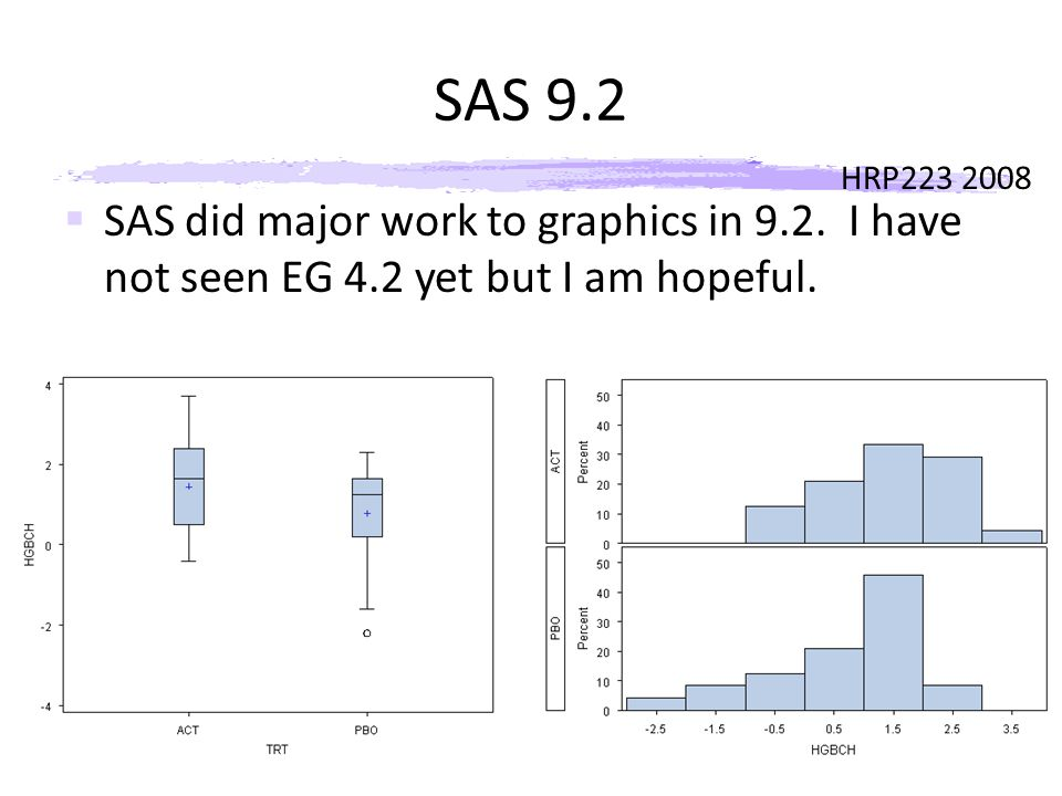 HRP223 2008 SAS 9.2  SAS did major work to graphics in 9.2.