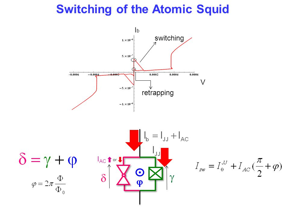 IbIb V   switching retrapping Switching of the Atomic Squid