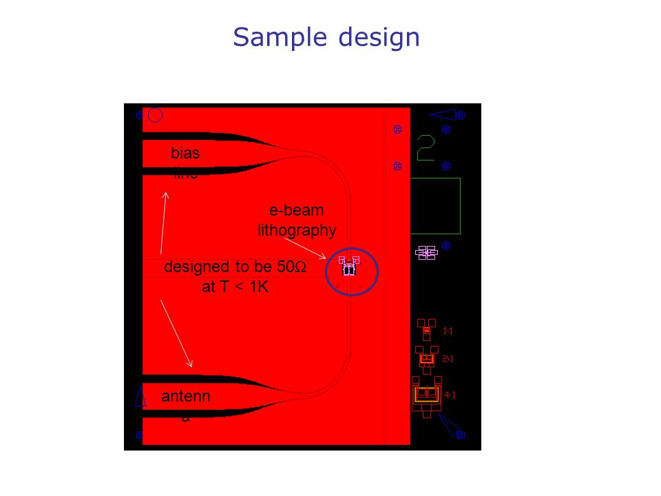 Sample design antenn a bias line designed to be 50  at T < 1K e-beam lithography
