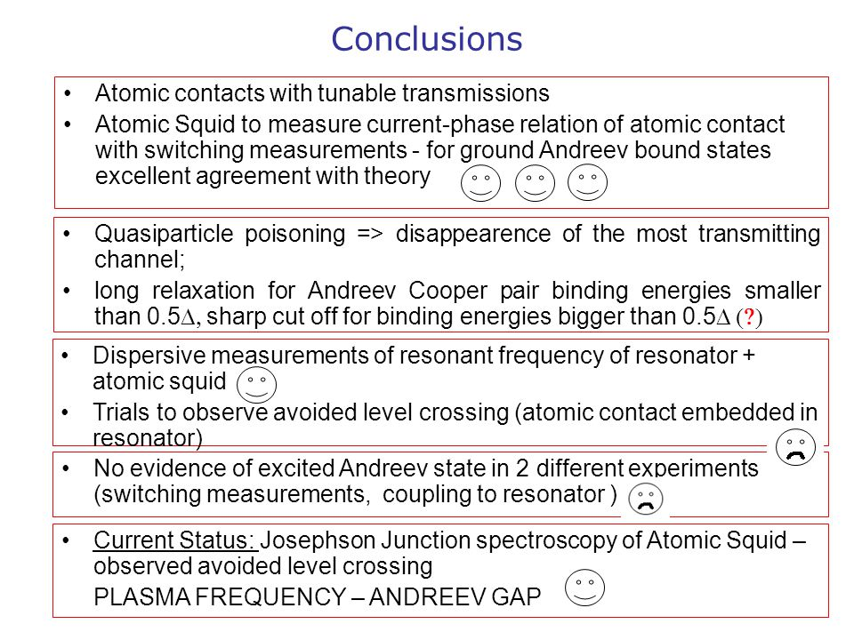 Conclusions Atomic contacts with tunable transmissions Atomic Squid to measure current-phase relation of atomic contact with switching measurements -