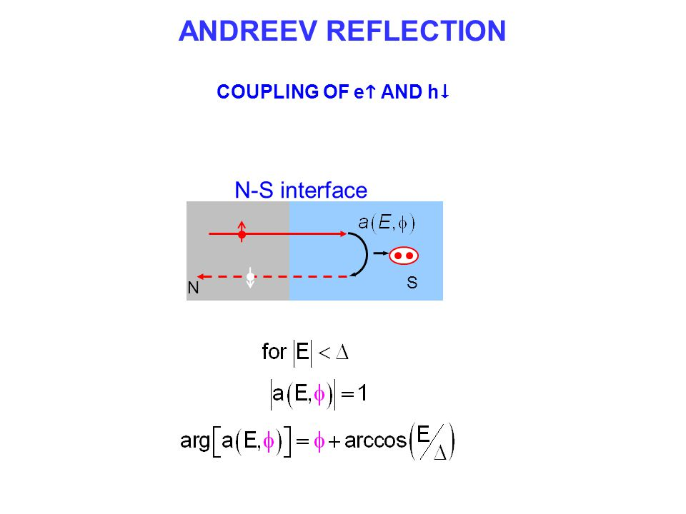 ANDREEV REFLECTION COUPLING OF e  AND h  S N N-S interface