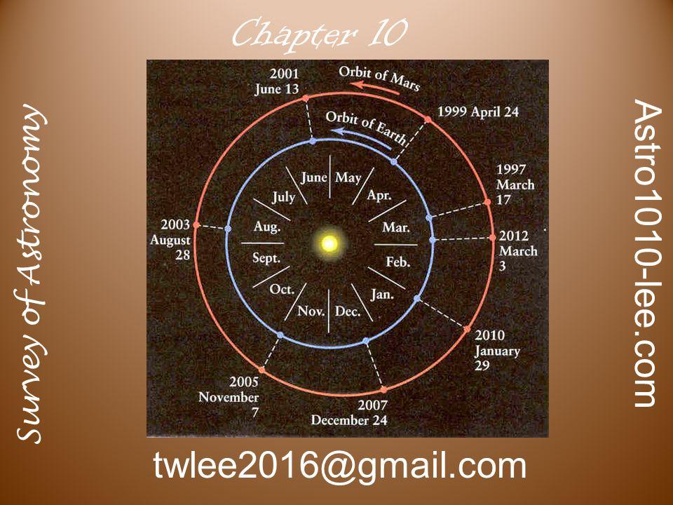 Survey of Astronomy Astro1010-lee.com twlee2016@gmail.com Chapter 10