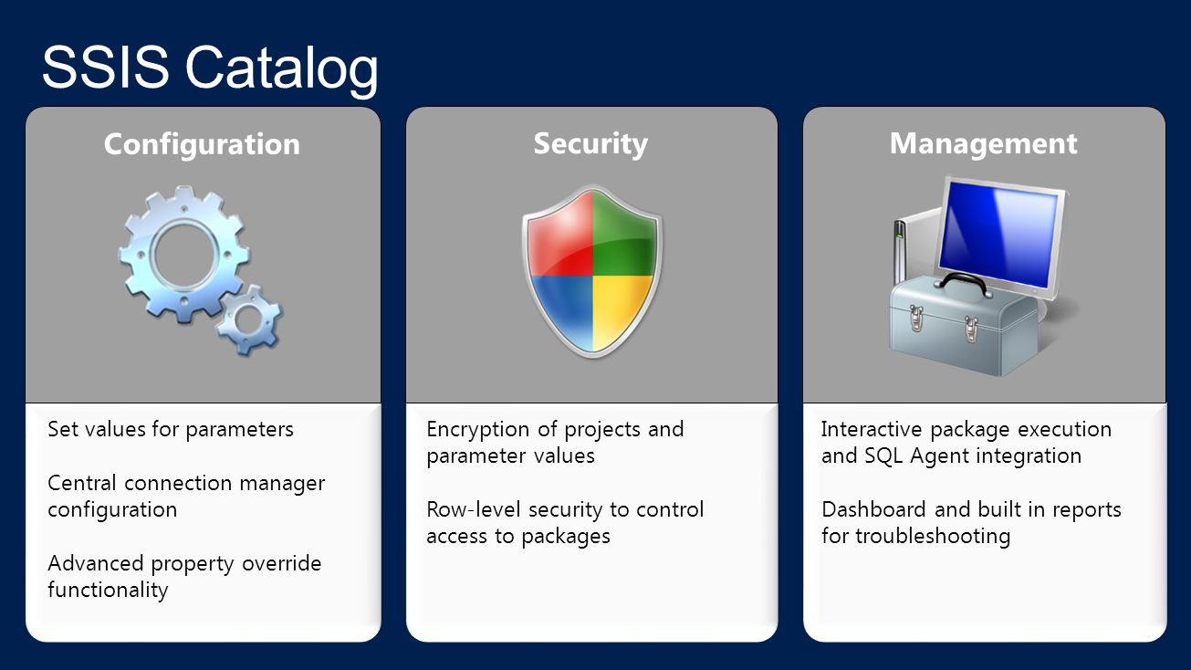 Configuration Set values for parameters Central connection manager configuration Advanced property override functionality Security Encryption of projects and parameter values Row-level security to control access to packages Management Interactive package execution and SQL Agent integration Dashboard and built in reports for troubleshooting