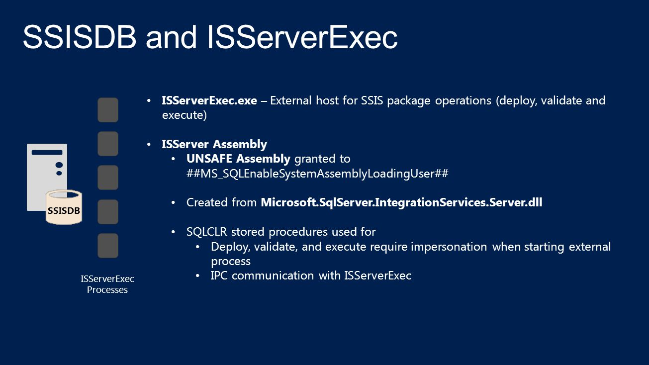 SSISDB ISServerExec.exe – External host for SSIS package operations (deploy, validate and execute) ISServer Assembly UNSAFE Assembly granted to ##MS_SQLEnableSystemAssemblyLoadingUser## Created from Microsoft.SqlServer.IntegrationServices.Server.dll SQLCLR stored procedures used for Deploy, validate, and execute require impersonation when starting external process IPC communication with ISServerExec ISServerExec Processes
