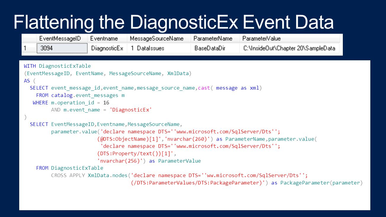 WITH DiagnosticExTable (EventMessageID, EventName, MessageSourceName, XmlData) AS ( SELECT event_message_id,event_name,message_source_name,cast( message as xml) FROM catalog.event_messages m WHERE m.operation_id = 16 AND m.event_name = DiagnosticEx ) SELECT EventMessageID,Eventname,MessageSourceName, parameter.value( declare namespace DTS= www.microsoft.com/SqlServer/Dts ; (@DTS:ObjectName)[1] , nvarchar(260) ) as ParameterName,parameter.value( declare namespace DTS= www.microsoft.com/SqlServer/Dts ; (DTS:Property/text())[1] , nvarchar(256) ) as ParameterValue FROM DiagnosticExTable CROSS APPLY XmlData.nodes( declare namespace DTS= ww.microsoft.com/SqlServer/Dts ; (/DTS:ParameterValues/DTS:PackageParameter) ) as PackageParameter(parameter)