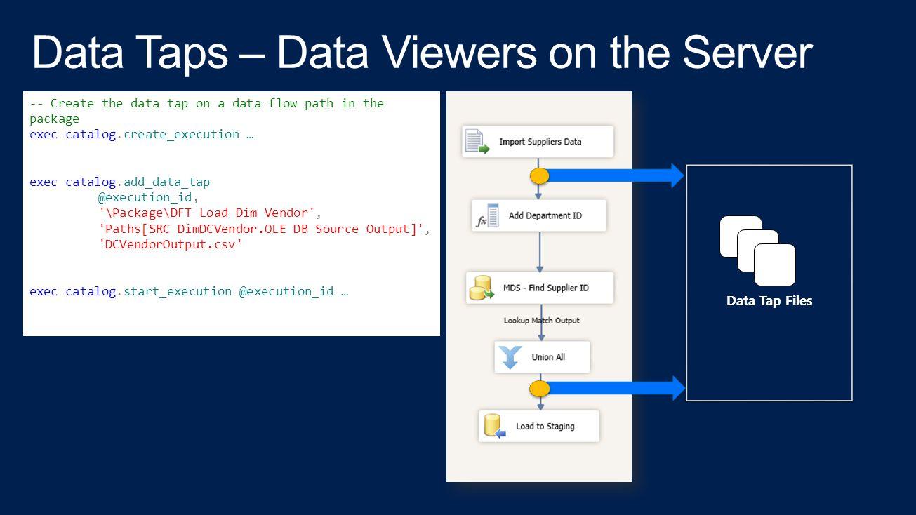 Data Tap Files -- Create the data tap on a data flow path in the package exec catalog.create_execution … exec catalog.add_data_tap @execution_id, \Package\DFT Load Dim Vendor , Paths[SRC DimDCVendor.OLE DB Source Output] , DCVendorOutput.csv exec catalog.start_execution @execution_id …