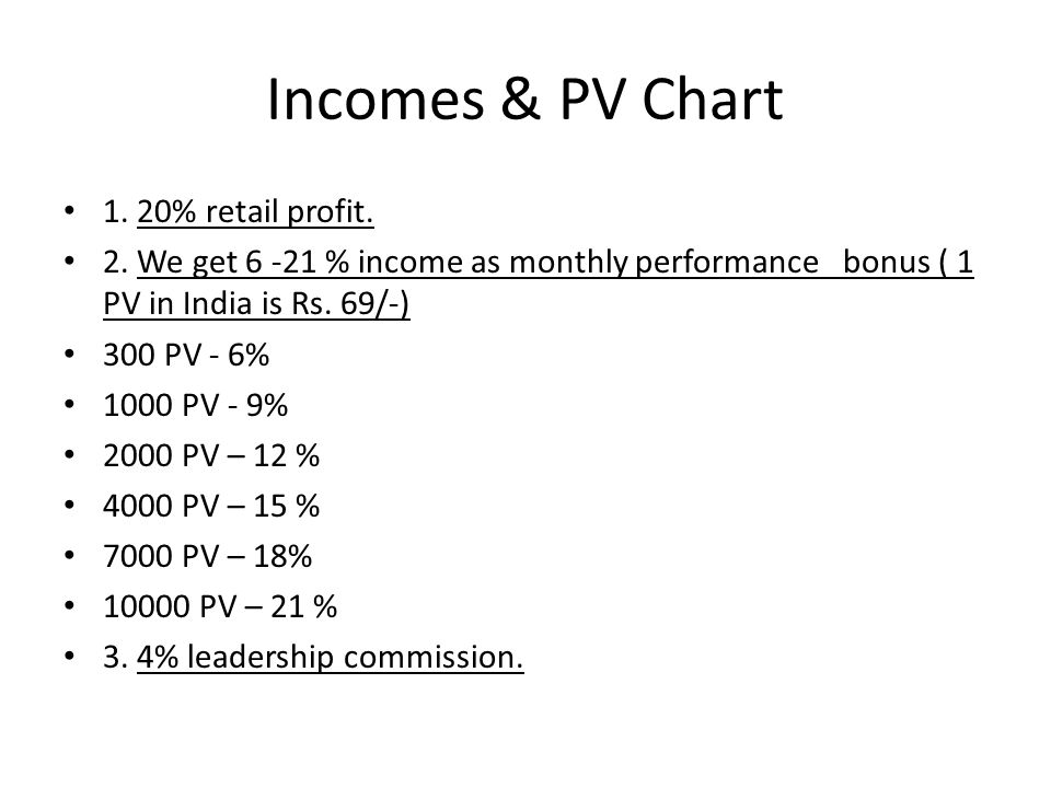 Incomes & PV Chart 1. 20% retail profit. 2. We get 6 -21 % income as monthly performance bonus ( 1 PV in India is Rs. 69/-) 300 PV - 6% 1000 PV - 9% 2