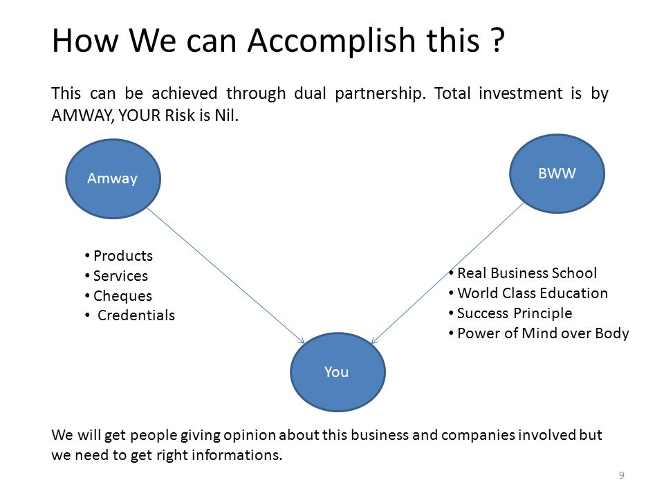How We can Accomplish this ? This can be achieved through dual partnership. Total investment is by AMWAY, YOUR Risk is Nil. Products Services Cheques