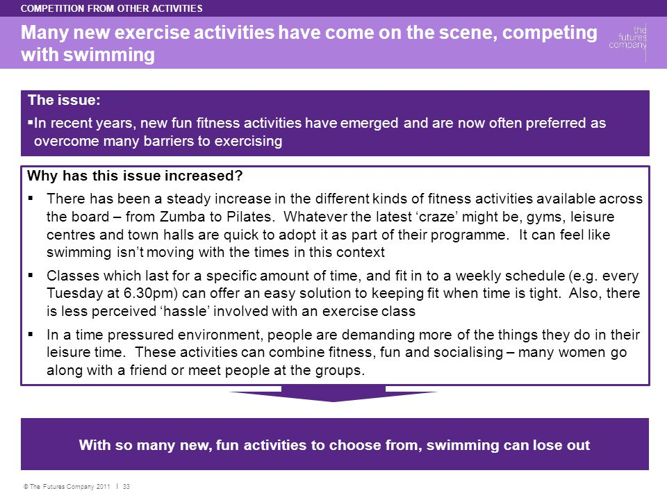 © The Futures Company 2011 ׀ 33 The issue:  In recent years, new fun fitness activities have emerged and are now often preferred as overcome many barriers to exercising Why has this issue increased.