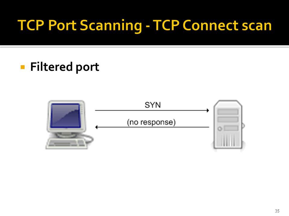  Filtered port 35