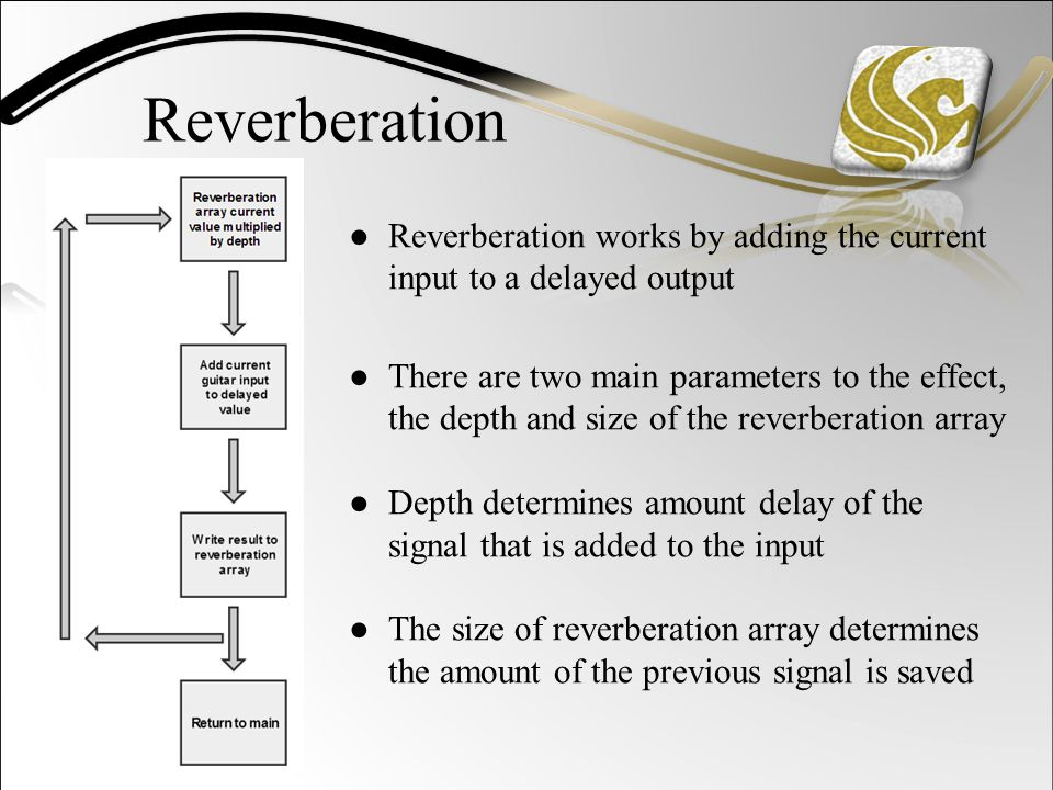 Reverberation ●Reverberation works by adding the current input to a delayed output ●There are two main parameters to the effect, the depth and size of the reverberation array ●Depth determines amount delay of the signal that is added to the input ●The size of reverberation array determines the amount of the previous signal is saved