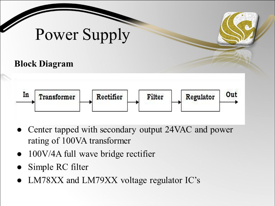 Power Supply Block Diagram ●Center tapped with secondary output 24VAC and power rating of 100VA transformer ●100V/4A full wave bridge rectifier ●Simple RC filter ●LM78XX and LM79XX voltage regulator IC's