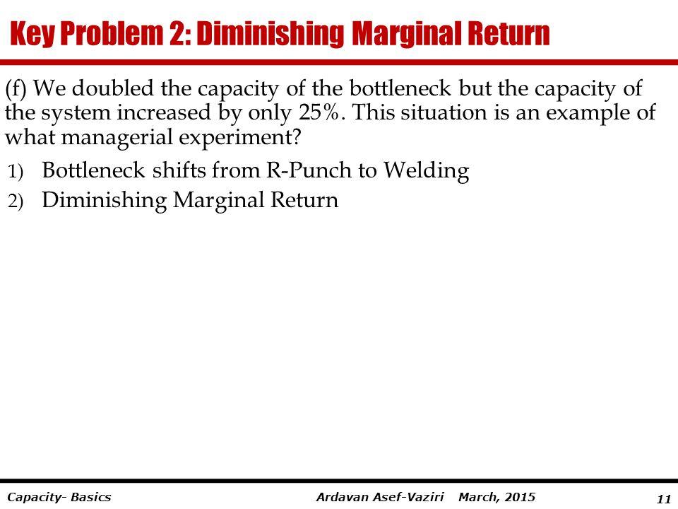 11 Ardavan Asef-Vaziri March, 2015Capacity- Basics Key Problem 2: Diminishing Marginal Return (f) We doubled the capacity of the bottleneck but the ca