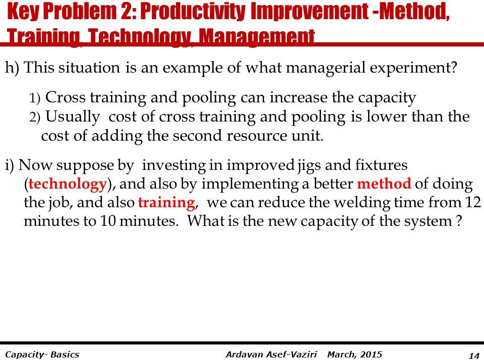 14 Ardavan Asef-Vaziri March, 2015Capacity- Basics Key Problem 2: Productivity Improvement -Method, Training, Technology, Management h) This situation