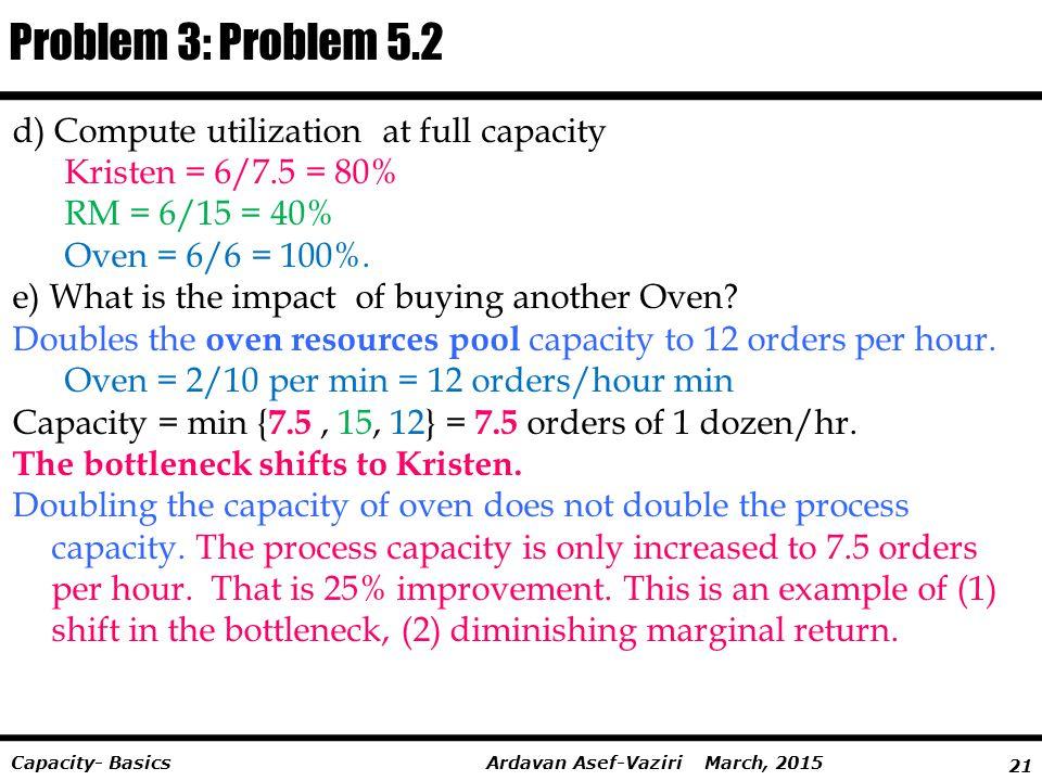21 Ardavan Asef-Vaziri March, 2015Capacity- Basics d) Compute utilization at full capacity Kristen = 6/7.5 = 80% RM = 6/15 = 40% Oven = 6/6 = 100%. e)