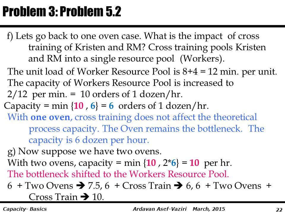 22 Ardavan Asef-Vaziri March, 2015Capacity- Basics The unit load of Worker Resource Pool is 8+4 = 12 min. per unit. The capacity of Workers Resource P