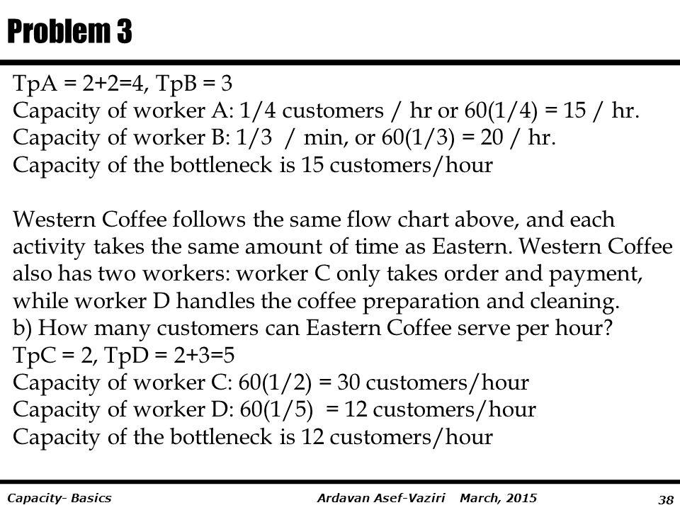 38 Ardavan Asef-Vaziri March, 2015Capacity- Basics Problem 3 TpA = 2+2=4, TpB = 3 Capacity of worker A: 1/4 customers / hr or 60(1/4) = 15 / hr. Capac