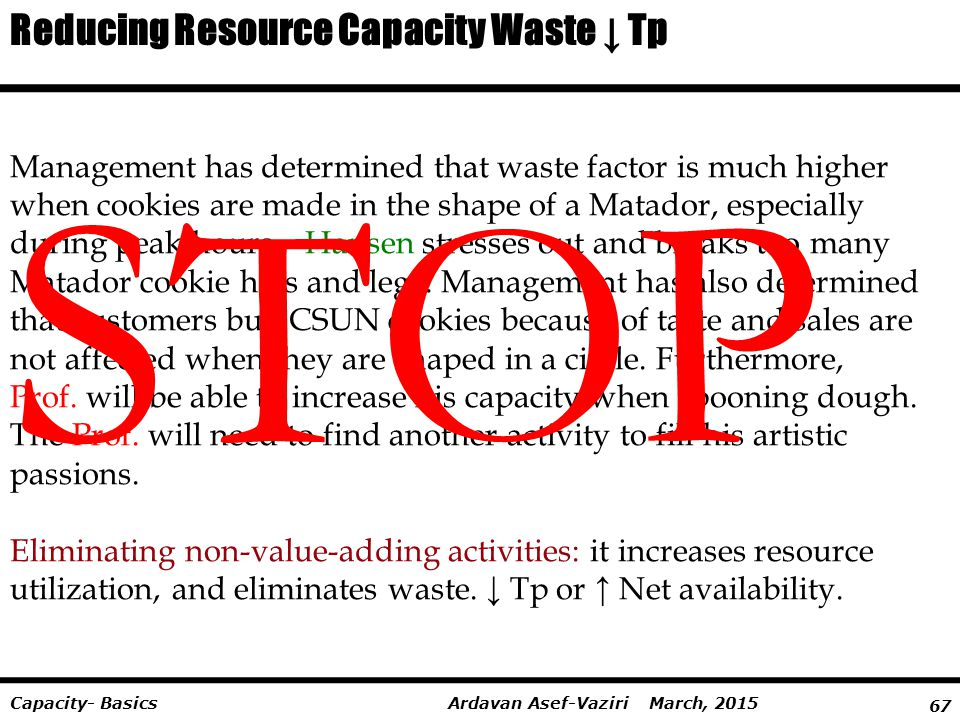 67 Ardavan Asef-Vaziri March, 2015Capacity- Basics Management has determined that waste factor is much higher when cookies are made in the shape of a