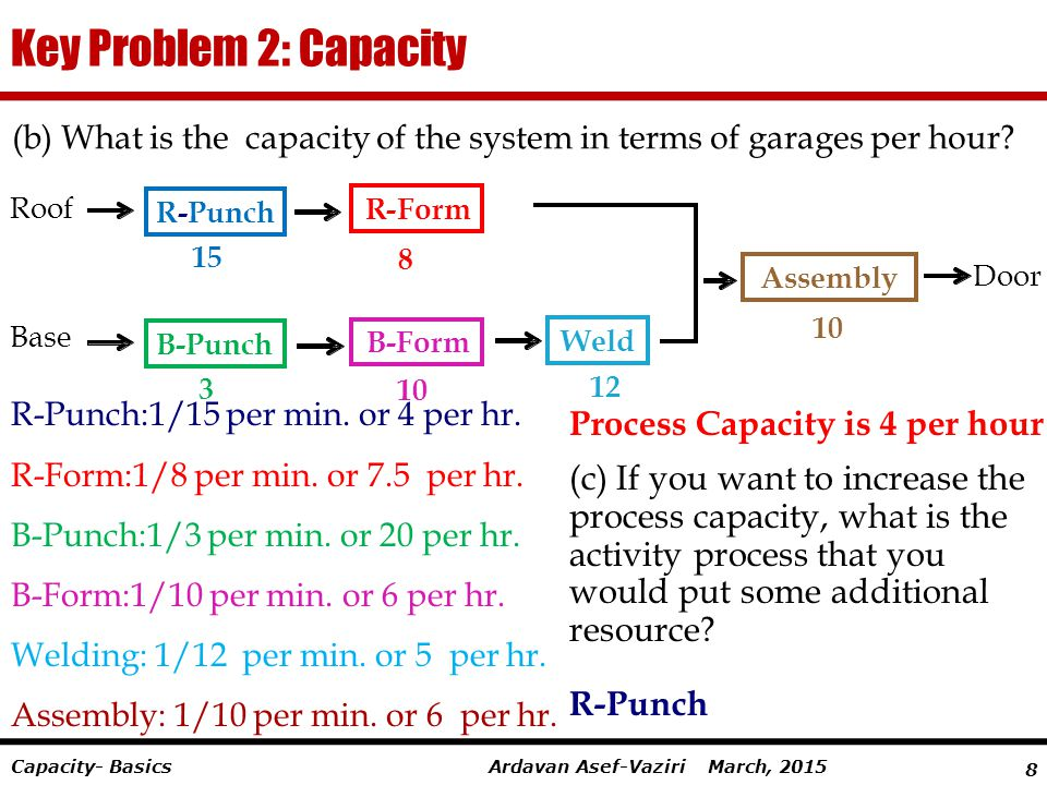 8 Ardavan Asef-Vaziri March, 2015Capacity- Basics Key Problem 2: Capacity (b) What is the capacity of the system in terms of garages per hour? R-Punch
