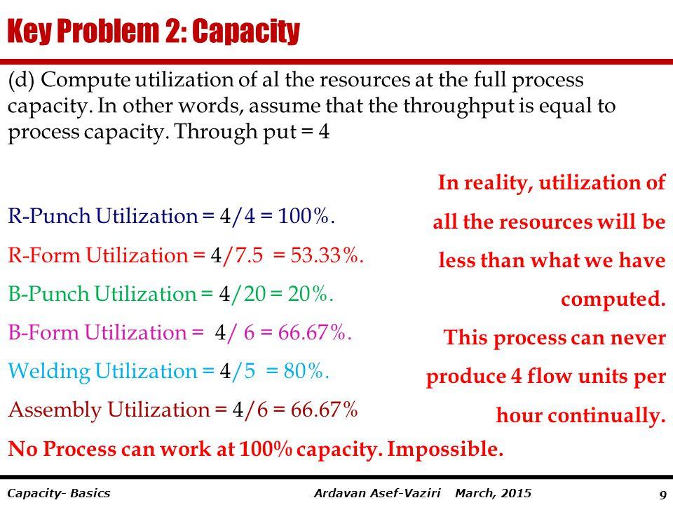 9 Ardavan Asef-Vaziri March, 2015Capacity- Basics Key Problem 2: Capacity (d) Compute utilization of al the resources at the full process capacity. In