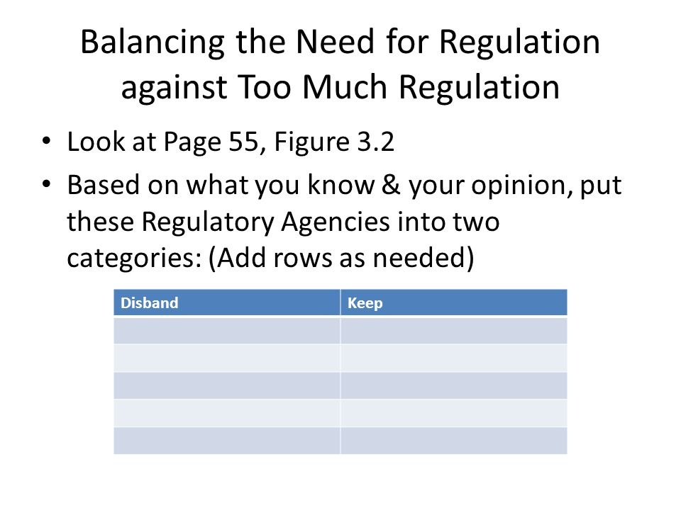 Balancing the Need for Regulation against Too Much Regulation Look at Page 55, Figure 3.2 Based on what you know & your opinion, put these Regulatory