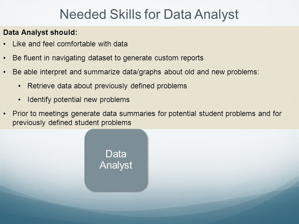 Needed Skills for Data Analyst Data Analyst Data Analyst should: Like and feel comfortable with data Be fluent in navigating dataset to generate custom reports Be able interpret and summarize data/graphs about old and new problems: Retrieve data about previously defined problems Identify potential new problems Prior to meetings generate data summaries for potential student problems and for previously defined student problems
